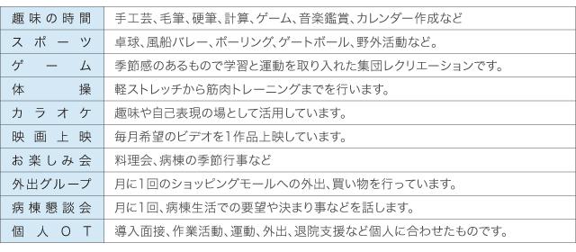 プログラム紹介表